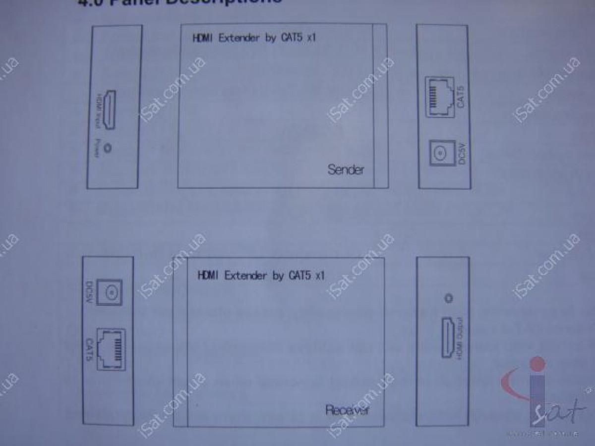 HDMI Cat5e-6 Extender Удлинитель HDMI через 1 витую пару