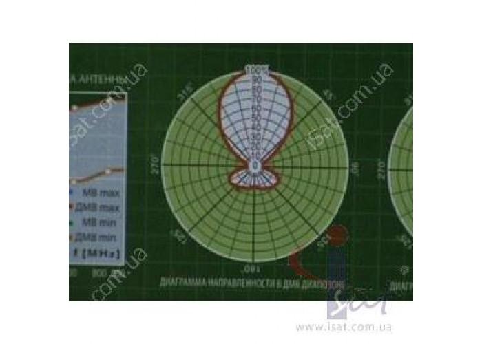 Антенна Дельта Н 311А-01МВ ДМВ с усилителем