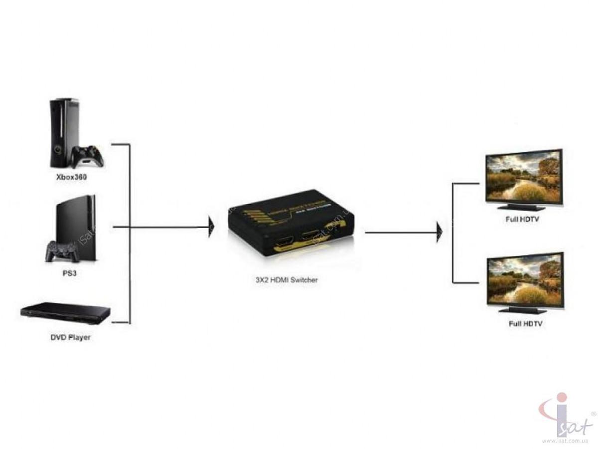 Переключатель усилитель 3 HDMI входа на 2 HDMI выхода 1080p V1.4